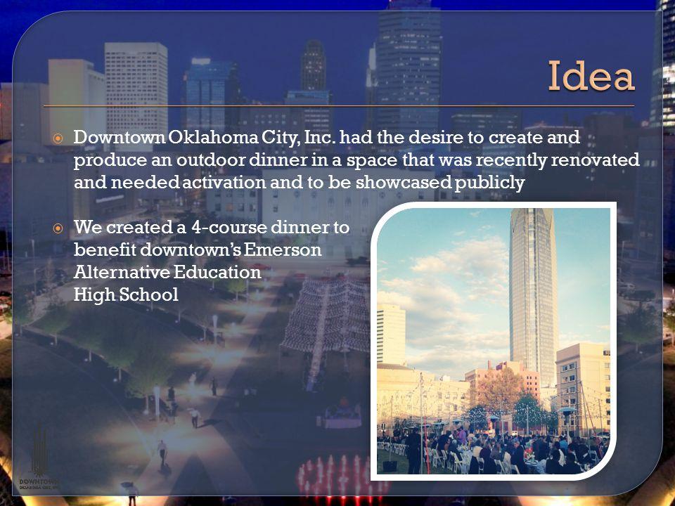  Downtown Oklahoma City, Inc.