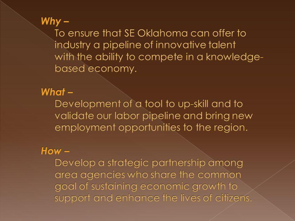  Choctaw Nation Career Development  Kiamichi Technology Centers  SE OK Workforce Investment Board  OK Dept.