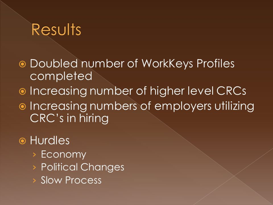  Doubled number of WorkKeys Profiles completed  Increasing number of higher level CRCs  Increasing numbers of employers utilizing CRC's in hiring 