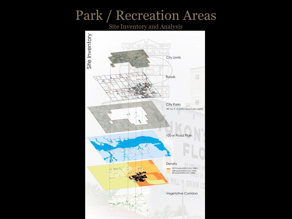 Park / Recreation Areas Site Inventory and Analysis