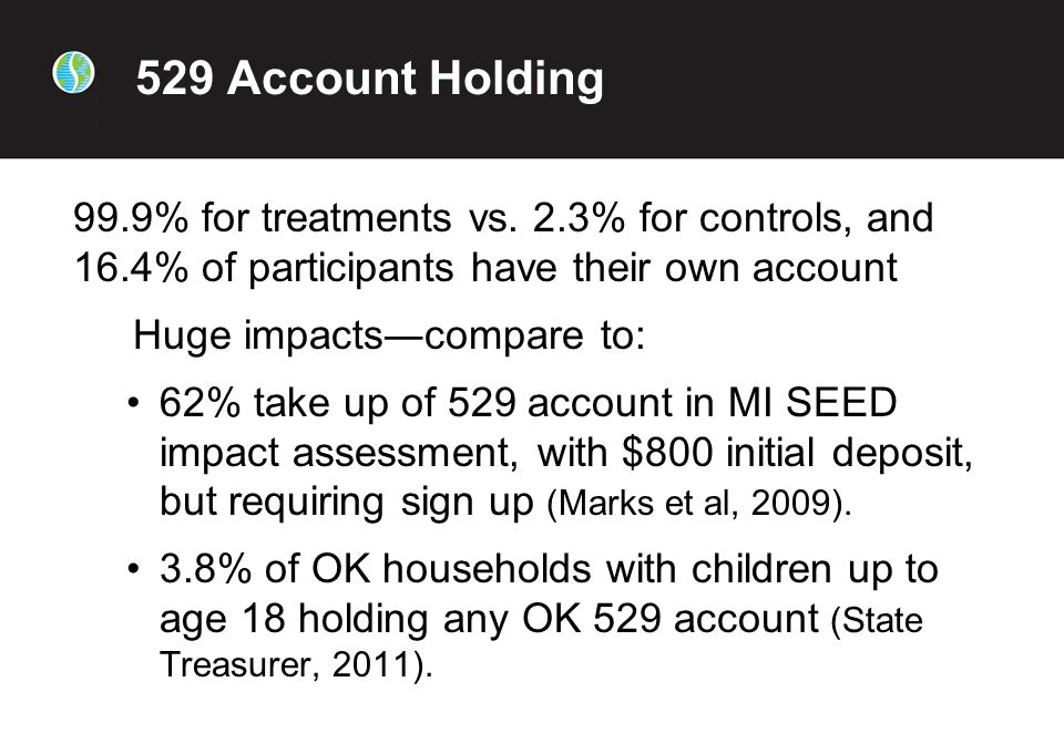 529 Account Holding 99.9% for treatments vs.