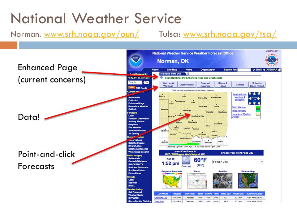 National Weather Service Norman: www.srh.noaa.gov/oun/ Tulsa: www.srh.noaa.gov/tsa/ www.srh.noaa.gov/oun/www.srh.noaa.gov/tsa/ Enhanced Page (current concerns) Data.