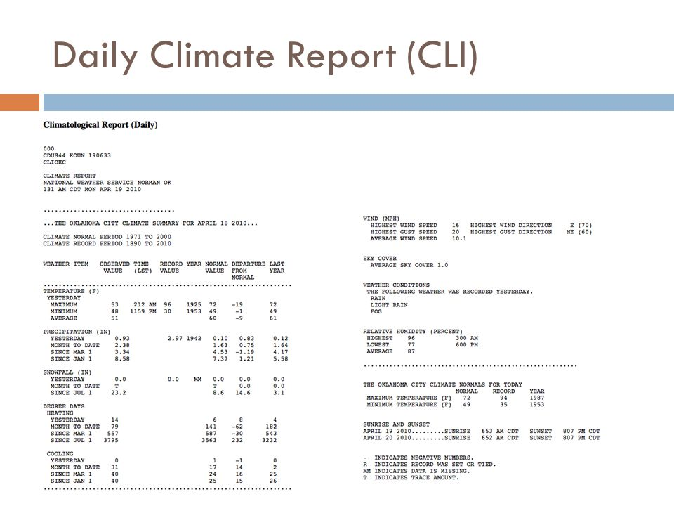 Daily Climate Report (CLI)