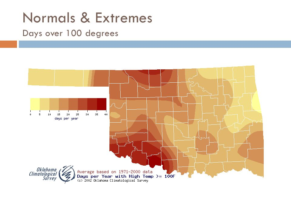 Normals & Extremes Days over 100 degrees