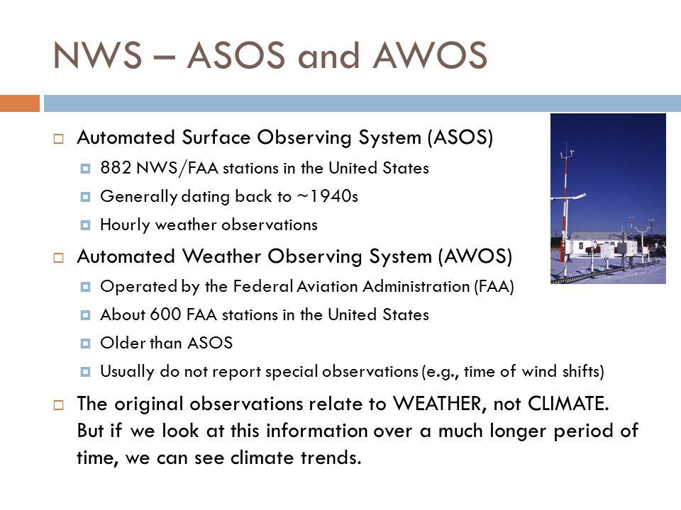Mesonet Climatological Data