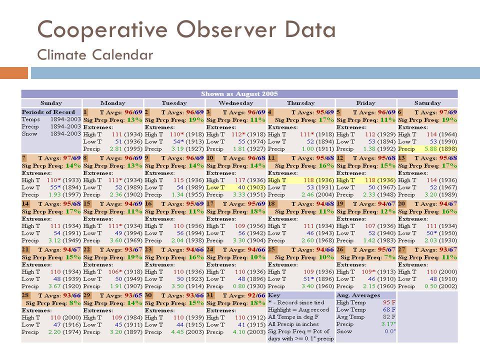 Cooperative Observer Data Climate Calendar