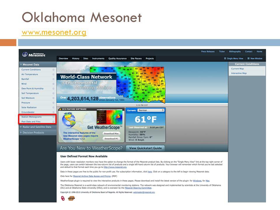Oklahoma Mesonet www.mesonet.org www.mesonet.org