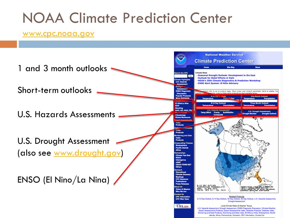 NOAA Climate Prediction Center www.cpc.noaa.gov www.cpc.noaa.gov ENSO (El Nino/La Nina) U.S.
