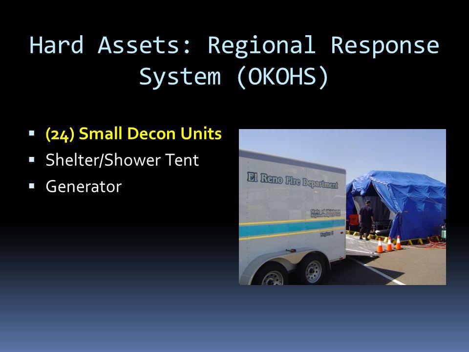 Hard Assets: Regional Response System (OKOHS)  (24) Small Decon Units  Shelter/Shower Tent  Generator