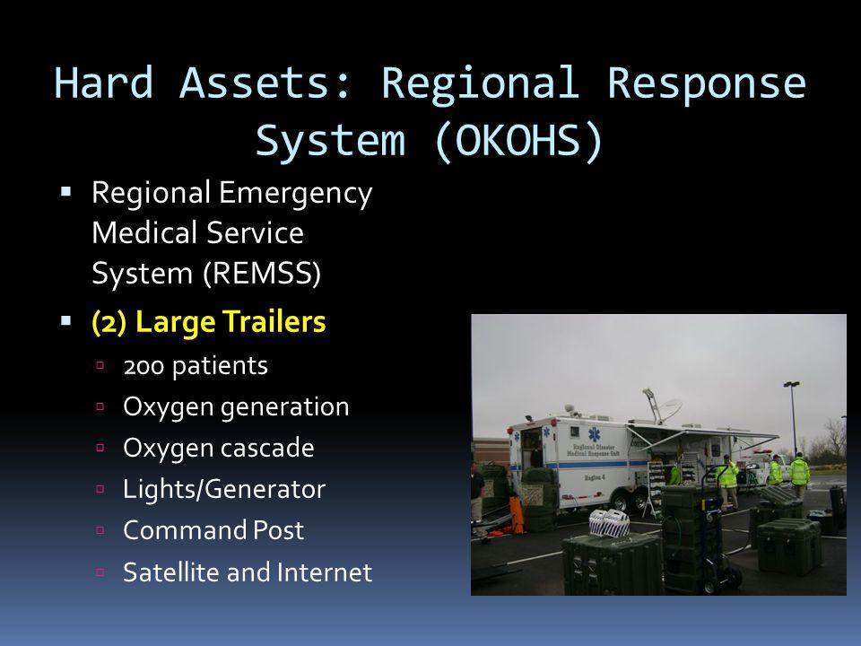 Hard Assets: Regional Response System (OKOHS)  Regional Emergency Medical Service System (REMSS)  (2) Large Trailers  200 patients  Oxygen generat
