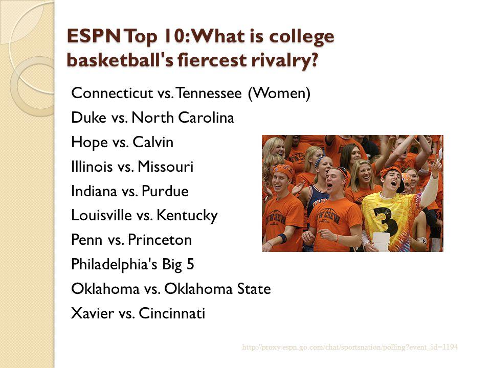 ESPN Top 10: What is college basketball's fiercest rivalry? Connecticut vs. Tennessee (Women) Duke vs. North Carolina Hope vs. Calvin Illinois vs. Mis