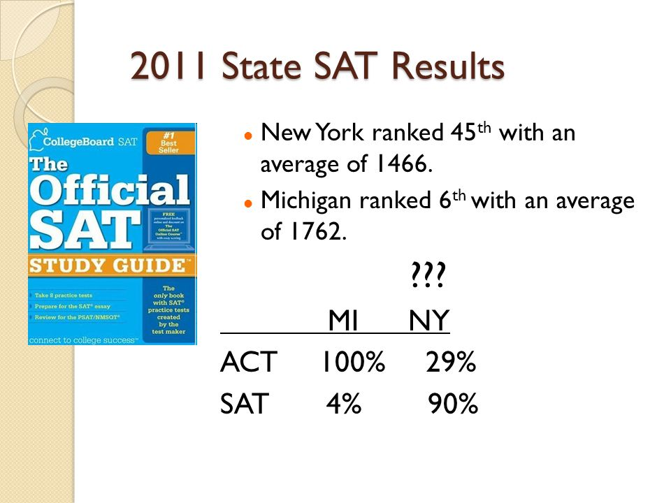 2011 State SAT Results New York ranked 45 th with an average of 1466. Michigan ranked 6 th with an average of 1762. ??? MI NY ACT 100% 29% SAT 4% 90%