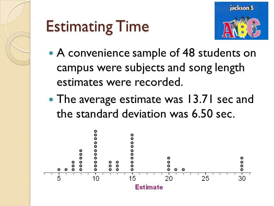 A convenience sample of 48 students on campus were subjects and song length estimates were recorded. The average estimate was 13.71 sec and the standa