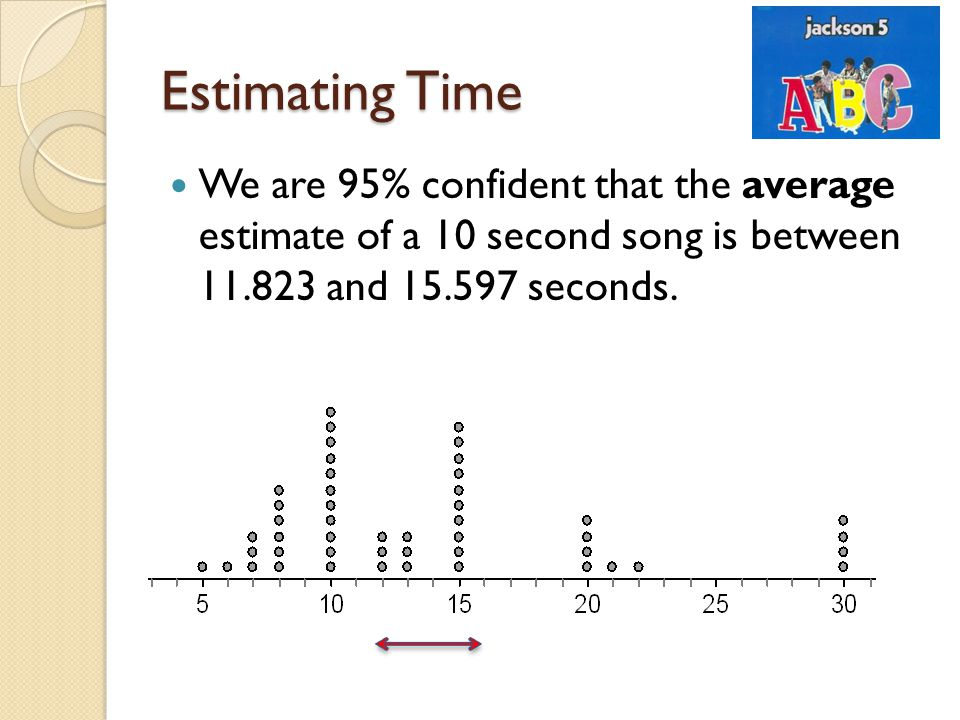 We are 95% confident that the average estimate of a 10 second song is between 11.823 and 15.597 seconds.