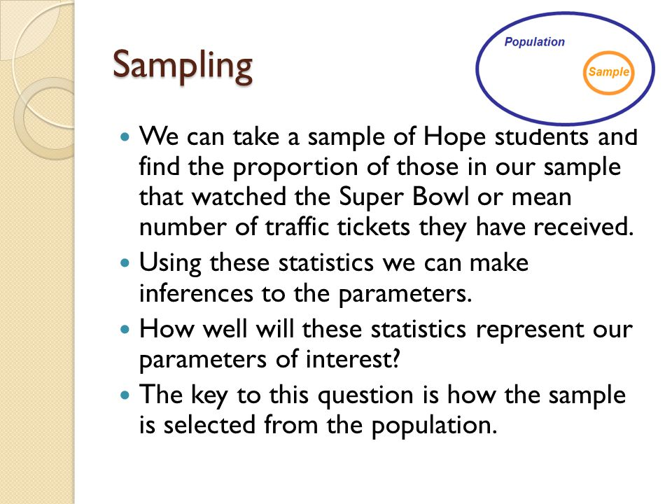 Sampling We can take a sample of Hope students and find the proportion of those in our sample that watched the Super Bowl or mean number of traffic ti