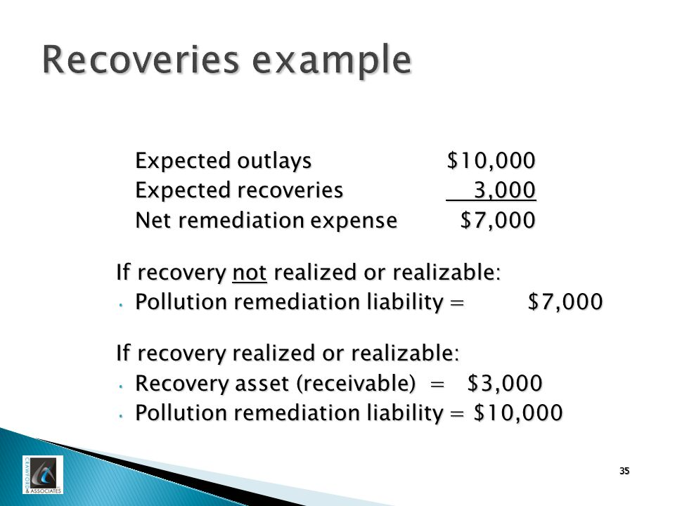35 Recoveries example Expected outlays $10,000 Expected recoveries 3,000 Net remediation expense $7,000 If recovery not realized or realizable: Pollution remediation liability = $7,000 Pollution remediation liability = $7,000 If recovery realized or realizable: Recovery asset (receivable) = $3,000 Recovery asset (receivable) = $3,000 Pollution remediation liability = $10,000 Pollution remediation liability = $10,000