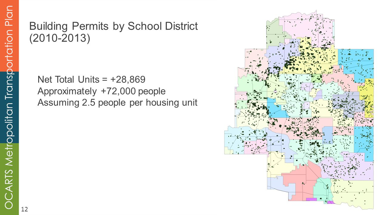 Building Permits by School District (2010-2013) Net Total Units = +28,869 Approximately +72,000 people Assuming 2.5 people per housing unit 12