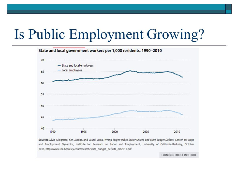 Is Public Employment Growing?