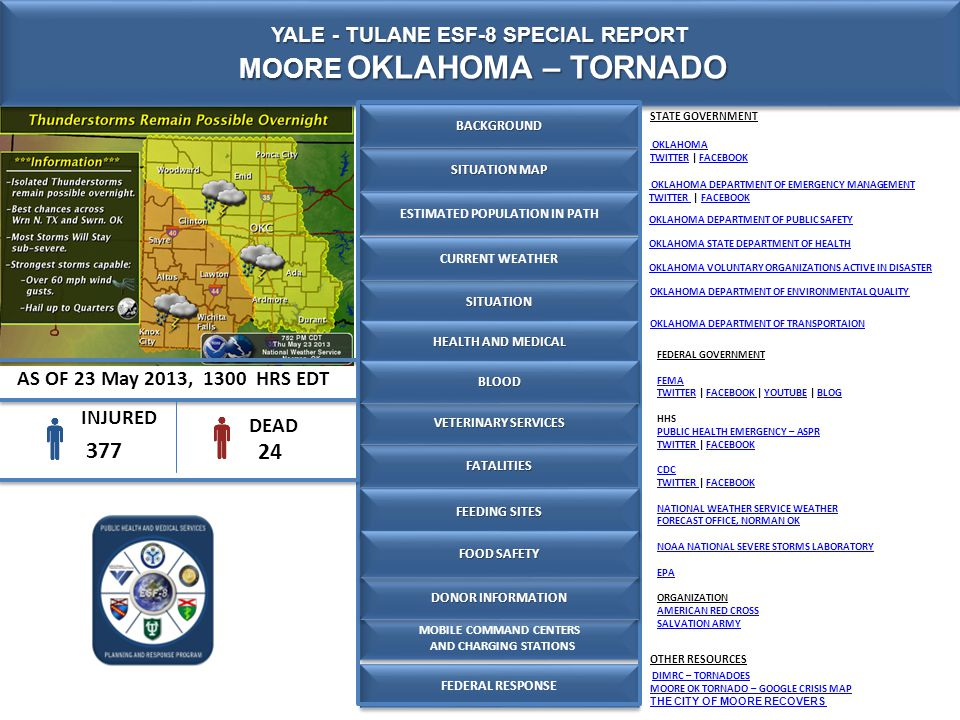 SITUATION YALE - TULANE ESF-8 SPECIAL REPORT MOORE OKLAHOMA – TORNADO MOORE OKLAHOMA – TORNADO YALE - TULANE ESF-8 SPECIAL REPORT MOORE OKLAHOMA – TORNADO MOORE OKLAHOMA – TORNADO SITUATION MAP SITUATION MAP SITUATION MAP SITUATION MAP FEDERAL GOVERNMENT FEMA TWITTERFEMA TWITTER | FACEBOOK | YOUTUBE | BLOGFACEBOOK YOUTUBEBLOG HHS PUBLIC HEALTH EMERGENCY – ASPR TWITTER TWITTER | FACEBOOKFACEBOOK CDC TWITTER TWITTER | FACEBOOKFACEBOOK NATIONAL WEATHER SERVICE WEATHER FORECAST OFFICE, NORMAN OK NOAA NATIONAL SEVERE STORMS LABORATORY EPA ORGANIZATION AMERICAN RED CROSS SALVATION ARMY OKLAHOMA TWITTERTWITTER | FACEBOOKFACEBOOK AS OF 23 May 2013, 1300 HRS EDT INJURED DEAD 377 24 MOBILE COMMAND CENTERS AND CHARGING STATIONS MOBILE COMMAND CENTERS AND CHARGING STATIONS FEDERAL RESPONSE HEALTH AND MEDICAL HEALTH AND MEDICAL HEALTH AND MEDICAL HEALTH AND MEDICAL OKLAHOMA DEPARTMENT OF EMERGENCY MANAGEMENT TWITTER TWITTER | FACEBOOKFACEBOOK OKLAHOMA DEPARTMENT OF PUBLIC SAFETY OKLAHOMA STATE DEPARTMENT OF HEALTH OKLAHOMA VOLUNTARY ORGANIZATIONS ACTIVE IN DISASTER STATE GOVERNMENT OTHER RESOURCES DIMRC – TORNADOES MOORE OK TORNADO – GOOGLE CRISIS MAP THE CITY OF MOORE RECOVERS OKLAHOMA DEPARTMENT OF ENVIRONMENTAL QUALITY ESTIMATED POPULATION IN PATH FATALITIES BACKGROUND VETERINARY SERVICES VETERINARY SERVICES VETERINARY SERVICES VETERINARY SERVICES CURRENT WEATHER OKLAHOMA DEPARTMENT OF TRANSPORTAION BLOOD FEEDING SITES FEEDING SITES FEEDING SITES FEEDING SITES DONOR INFORMATION DONOR INFORMATION DONOR INFORMATION DONOR INFORMATION FOOD SAFETY FOOD SAFETY FOOD SAFETY FOOD SAFETY