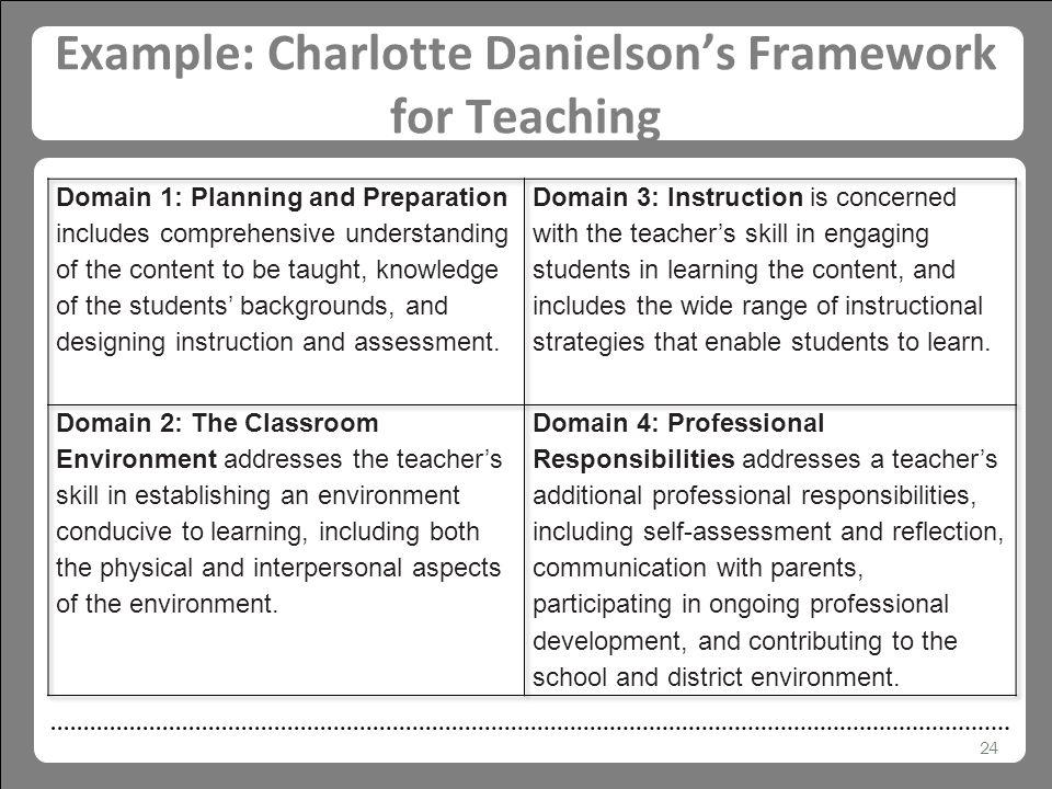 24 Example: Charlotte Danielson's Framework for Teaching