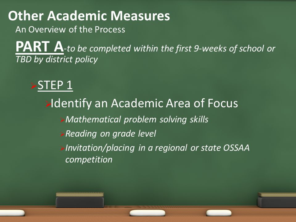 The district uses other Off the Shelf Assessments that may be included in this list.