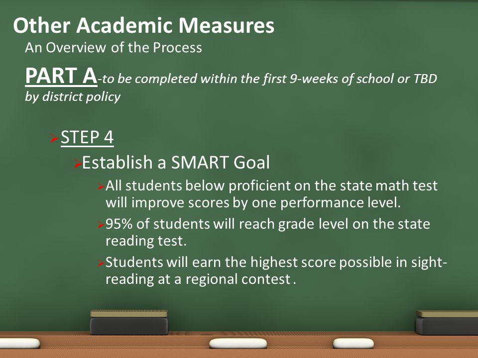 PART A -to be completed within the first 9-weeks of school or TBD by district policy  STEP 4  Establish a SMART Goal  Specific  Measurable  Attainable and Ambitious  Results-Driven  Time-bound An Overview of the Process Other Academic Measures