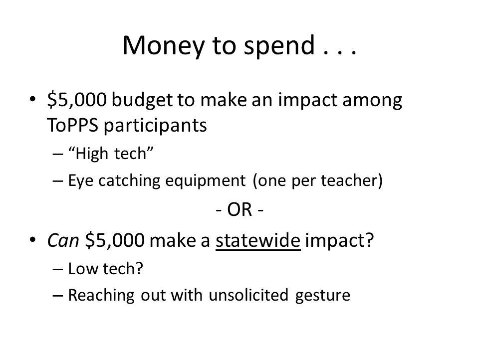Money to spend...