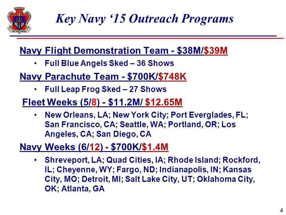 Key Navy '15 Outreach Programs 4 Navy Flight Demonstration Team - $38M/$39M Full Blue Angels Sked – 36 Shows Navy Parachute Team - $700K/$748K Full Le
