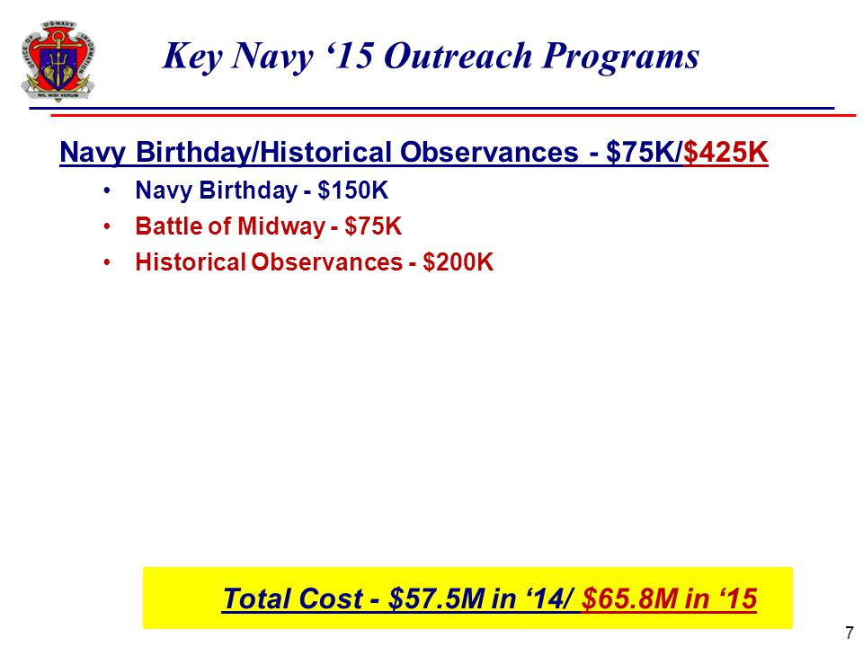 Key Navy '15 Outreach Programs 7 Navy Birthday/Historical Observances - $75K/$425K Navy Birthday - $150K Battle of Midway - $75K Historical Observance