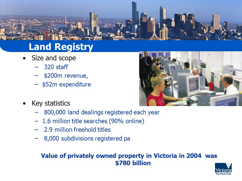 Land Registry Size and scope – 320 staff – $200m revenue, –$52m expenditure Key statistics – 800,000 land dealings registered each year –1.6 million title searches (90% online) – 2.9 million freehold titles – 8,000 subdivisions registered pa Value of privately owned property in Victoria in 2004 was $780 billion