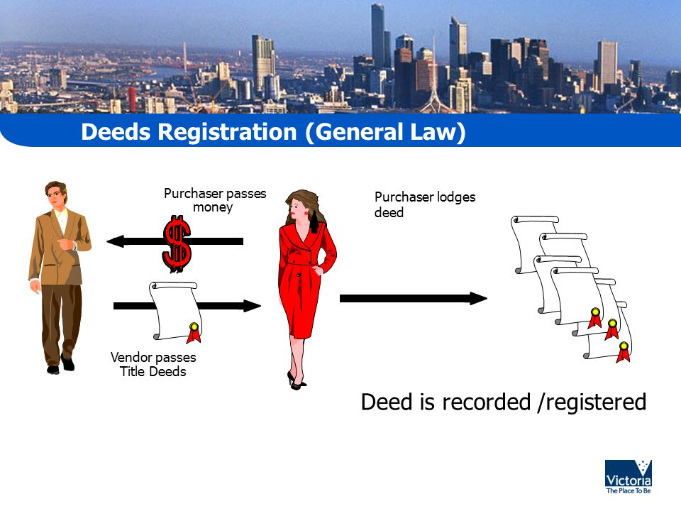 Deeds Registration (General Law) Purchaser passes money Purchaser lodges deed Vendor passes Title Deeds Deed is recorded /registered
