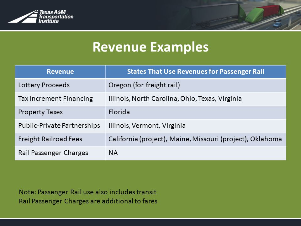 Revenue Examples RevenueStates That Use Revenues for Passenger Rail Lottery ProceedsOregon (for freight rail) Tax Increment FinancingIllinois, North Carolina, Ohio, Texas, Virginia Property TaxesFlorida Public-Private PartnershipsIllinois, Vermont, Virginia Freight Railroad FeesCalifornia (project), Maine, Missouri (project), Oklahoma Rail Passenger ChargesNA Note: Passenger Rail use also includes transit Rail Passenger Charges are additional to fares