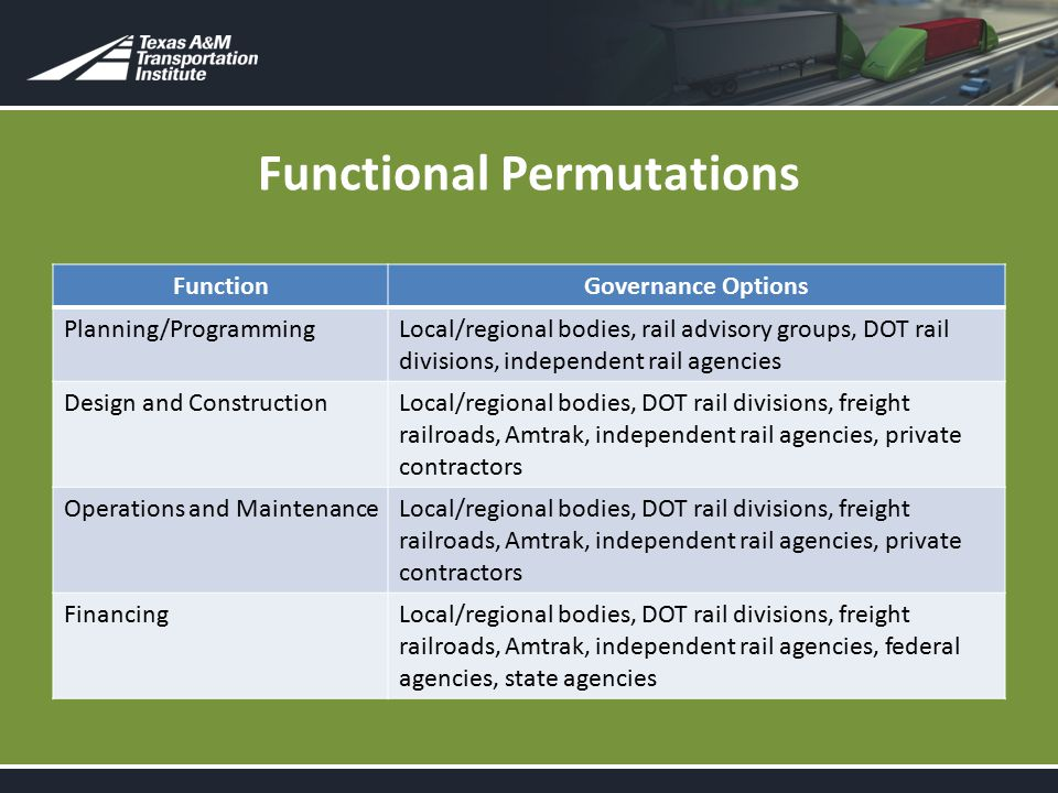 Functional Permutations FunctionGovernance Options Planning/ProgrammingLocal/regional bodies, rail advisory groups, DOT rail divisions, independent rail agencies Design and ConstructionLocal/regional bodies, DOT rail divisions, freight railroads, Amtrak, independent rail agencies, private contractors Operations and MaintenanceLocal/regional bodies, DOT rail divisions, freight railroads, Amtrak, independent rail agencies, private contractors FinancingLocal/regional bodies, DOT rail divisions, freight railroads, Amtrak, independent rail agencies, federal agencies, state agencies