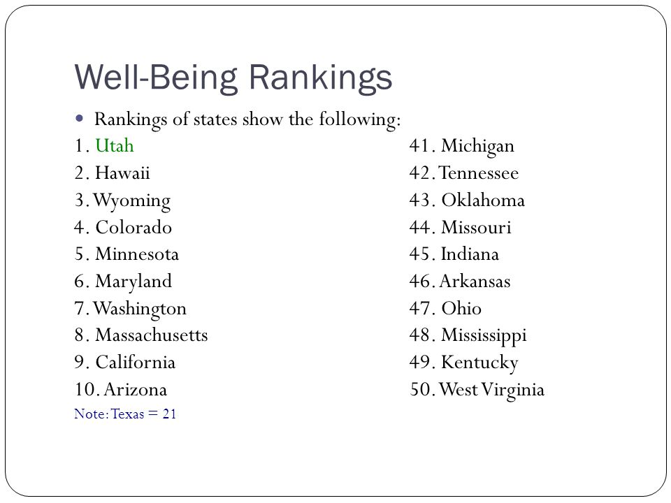 Well-Being Rankings Rankings of states show the following: 1.