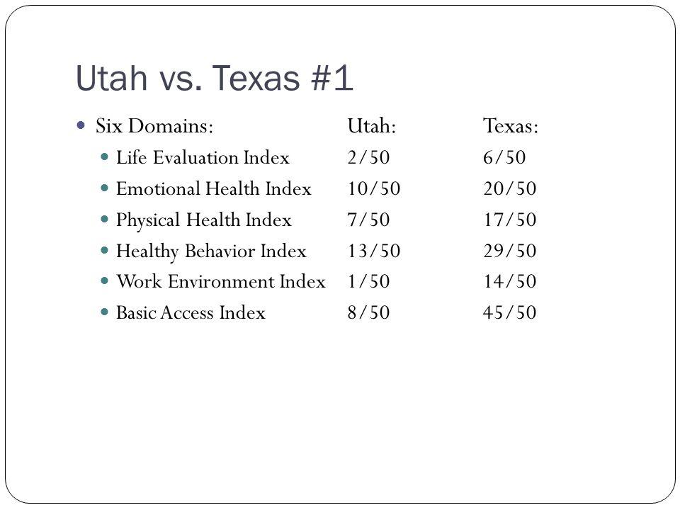 Utah vs.