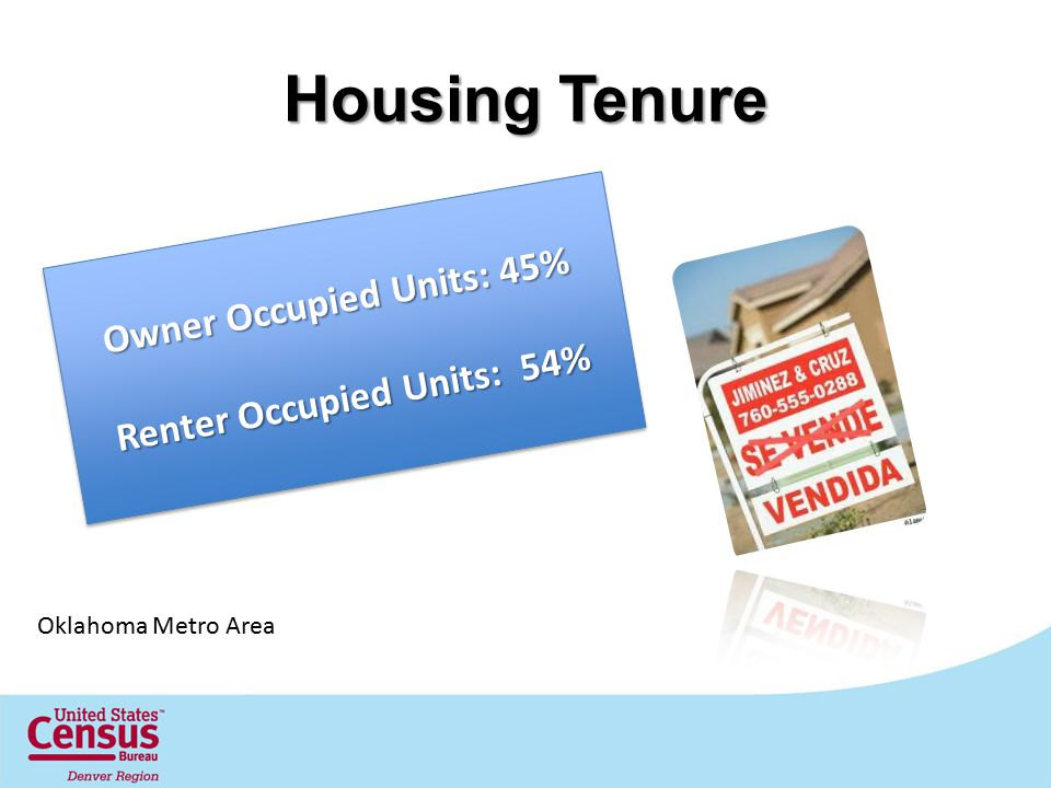 Housing Tenure Owner Occupied Units: 45% Renter Occupied Units: 54% Owner Occupied Units: 45% Renter Occupied Units: 54% Oklahoma Metro Area