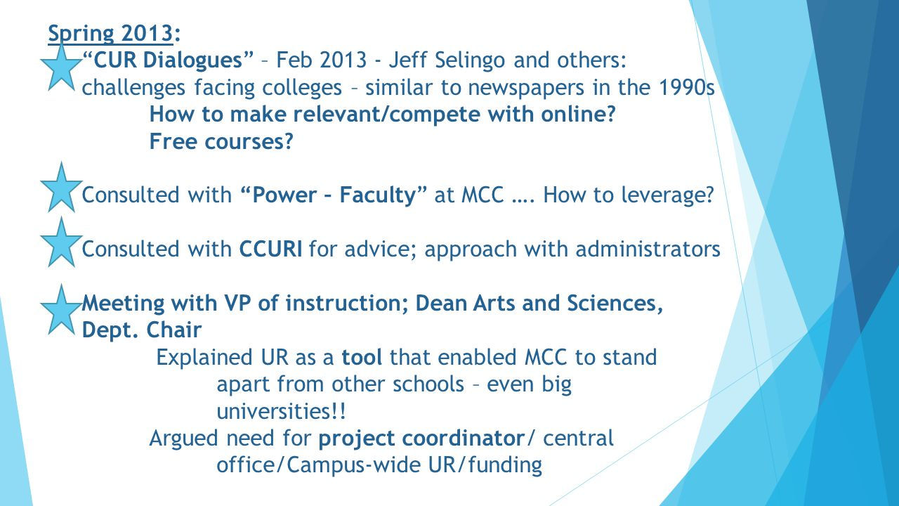 Spring 2013: CUR Dialogues – Feb 2013 - Jeff Selingo and others: challenges facing colleges – similar to newspapers in the 1990s How to make relevant/compete with online.