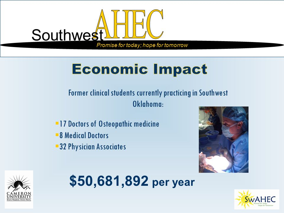 Southwest Promise for today; hope for tomorrow Southwest Promise for today; hope for tomorrow Southwest Promise for today; hope for tomorrow Former clinical students currently practicing in Southwest Oklahoma:  17 Doctors of Osteopathic medicine  8 Medical Doctors  32 Physician Associates $50,681,892 per year