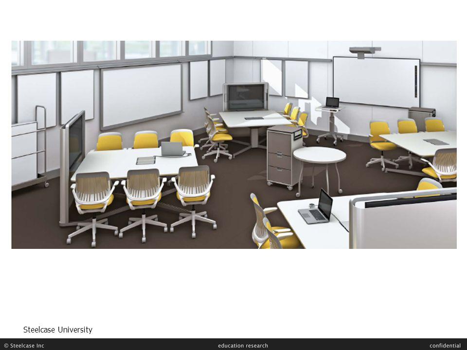 Steelcase University