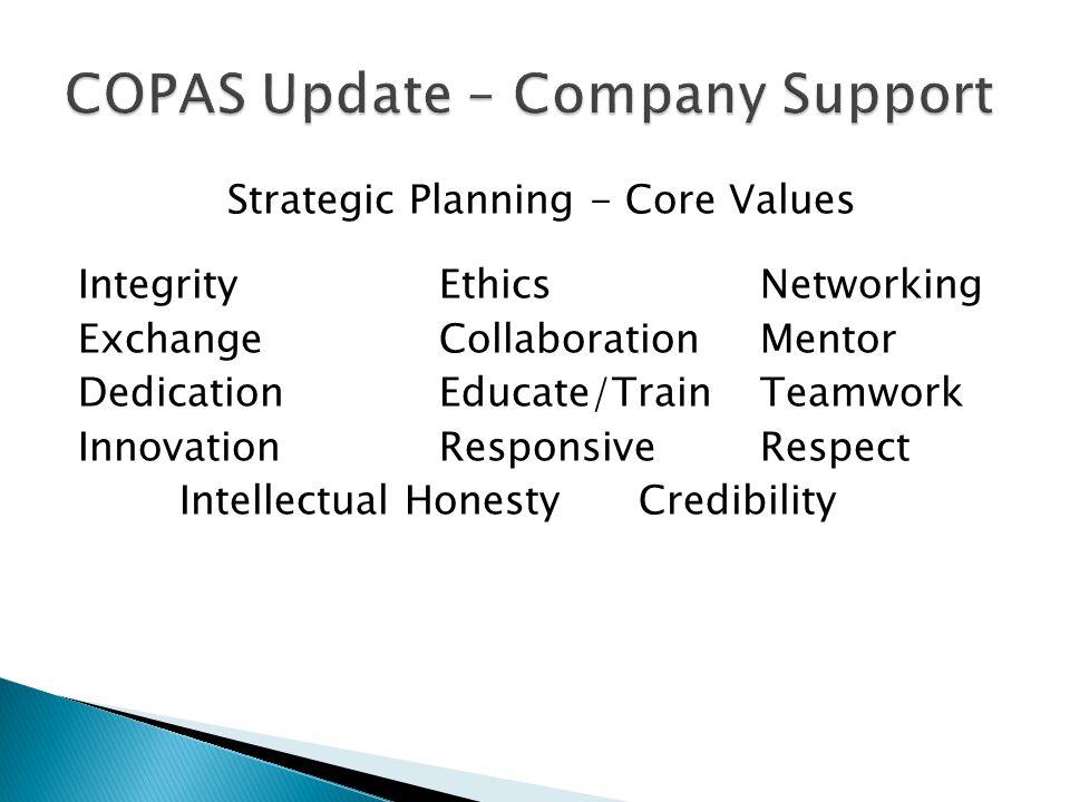 Strategic Planning - Core Values IntegrityEthicsNetworking ExchangeCollaborationMentor DedicationEducate/TrainTeamwork InnovationResponsiveRespect Int