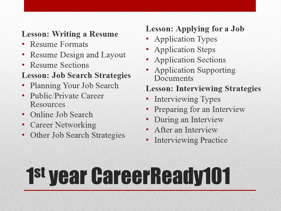 2 nd year CareerReady101 Effective Resumes Things to Include in a Resume Locating Needed Information Selling Yourself in a Resume Terms to Use in a Resume Matching Talents to Employers Describing Your Job Strengths Organizing Your Resume Writing an Electronic Resume Dressing Up Your Resume Using a Resume Successfully Interviewing Skills Preparing for an Interview Getting an Interview Off to a Good Start Questions Interviewers Ask Questions Interviewers Should Not Ask Questions You Should Ask in an Interview Things to Include in a Career Portfolio Interviewing Mistakes Benefits to Ask About Traits Employers Consider to Rate Candidates Tips to Consider before Taking a Job