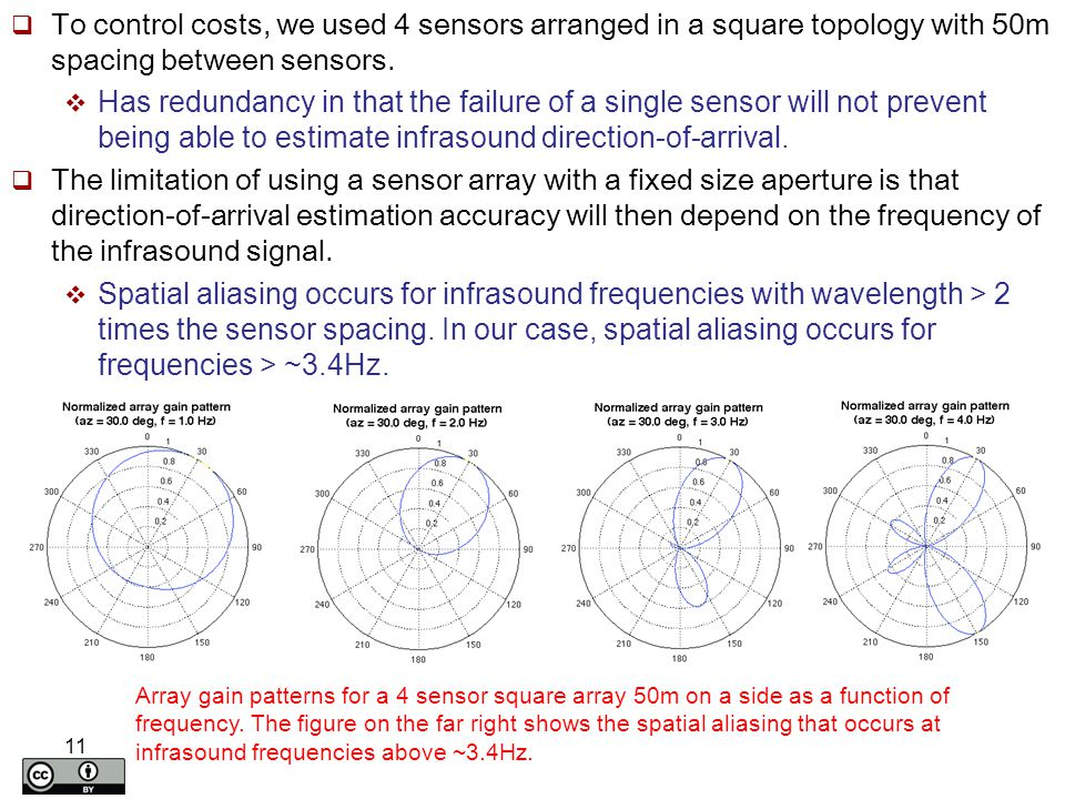  To control costs, we used 4 sensors arranged in a square topology with 50m spacing between sensors.  Has redundancy in that the failure of a single