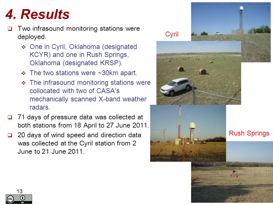 4. Results  Two infrasound monitoring stations were deployed.  One in Cyril, Oklahoma (designated KCYR) and one in Rush Springs, Oklahoma (designate