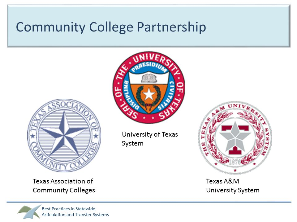 Best Practices in Statewide Articulation and Transfer Systems Community College Partnership University of Texas System Texas A&M University System Texas Association of Community Colleges