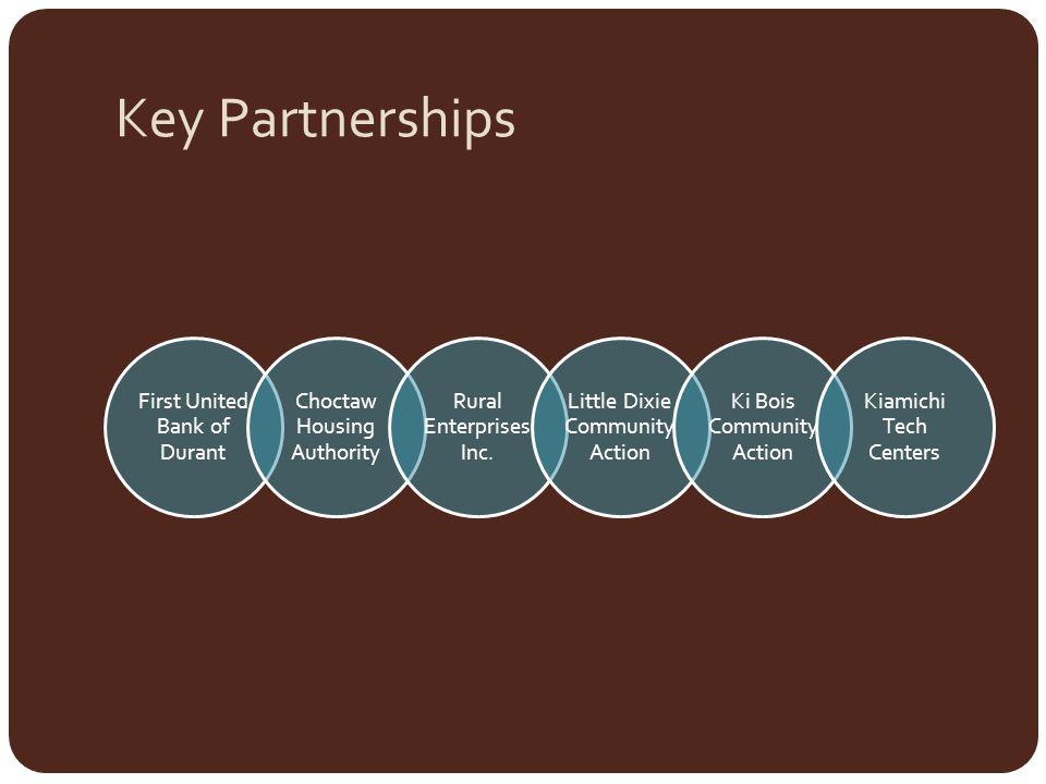 Key Partnerships First United Bank of Durant Choctaw Housing Authority Rural Enterprises Inc.