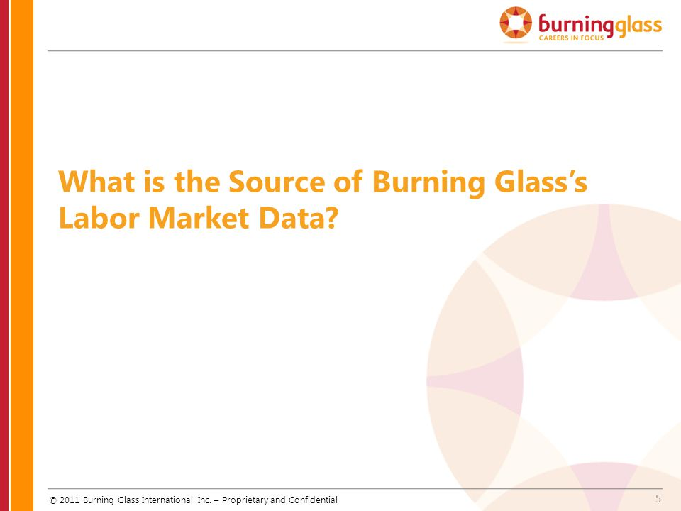 5 What is the Source of Burning Glass's Labor Market Data? © 2011 Burning Glass International Inc. – Proprietary and Confidential
