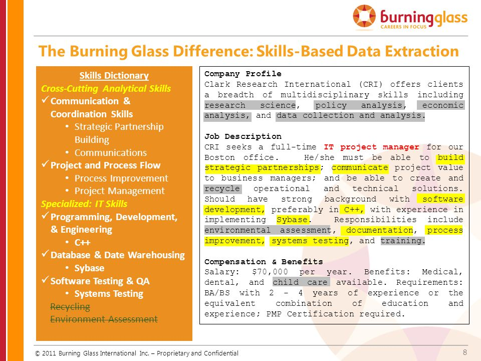 8 The Burning Glass Difference: Skills-Based Data Extraction Skills Dictionary Cross-Cutting Analytical Skills Communication & Coordination Skills Str