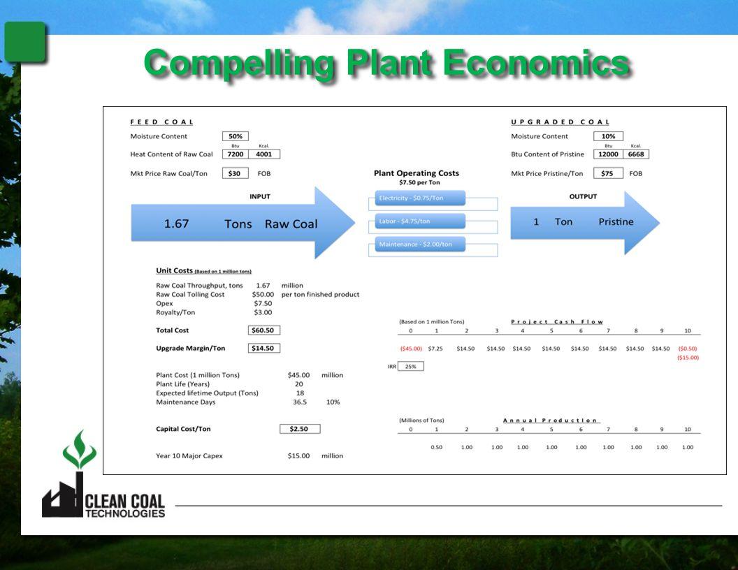 Compelling Plant EconomicsCompelling Plant Economics