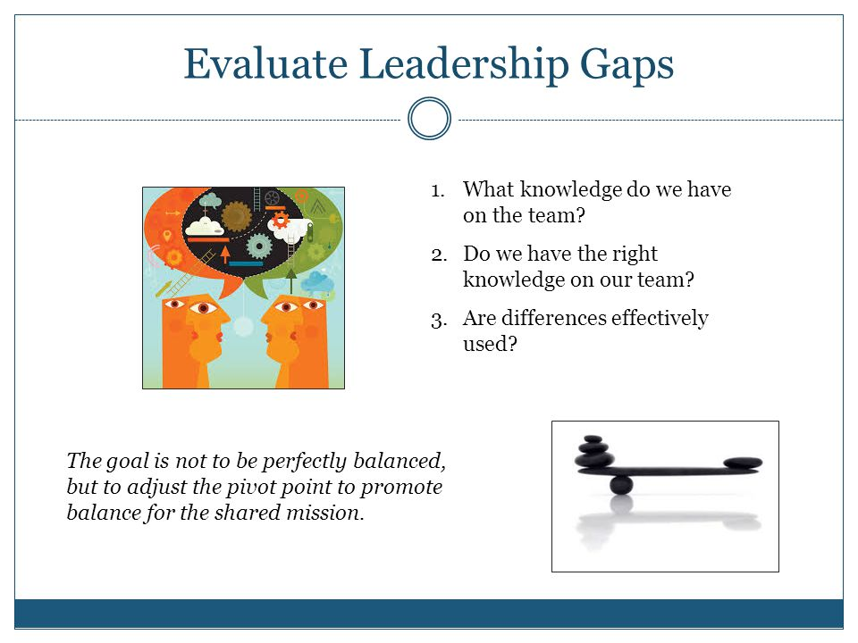 Evaluate Leadership Gaps 1.What knowledge do we have on the team? 2.Do we have the right knowledge on our team? 3.Are differences effectively used? Th