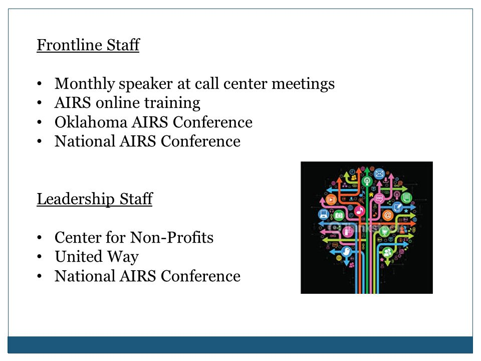 Frontline Staff Monthly speaker at call center meetings AIRS online training Oklahoma AIRS Conference National AIRS Conference Leadership Staff Center